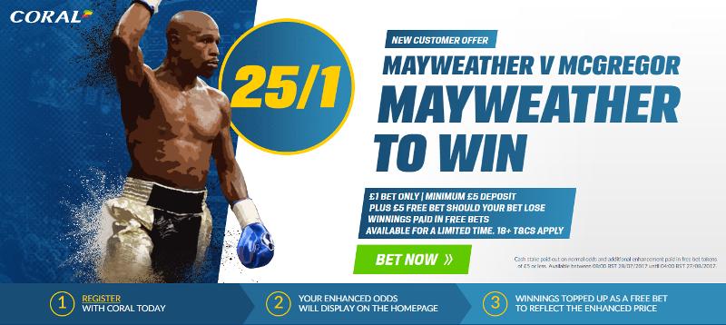 Mayweather v McGregor Enhanced Odds Betting Offers