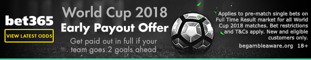 Bet365 World Cup Early Payout Offer 2018